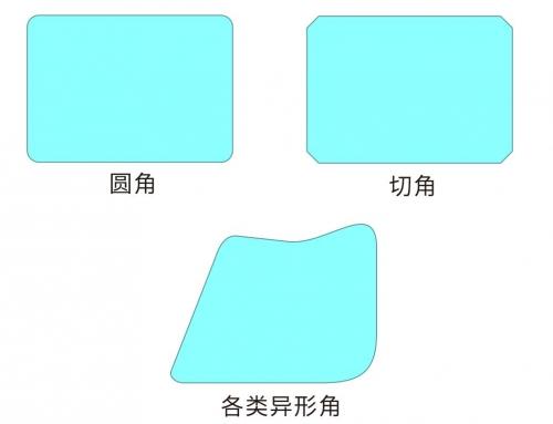 众度玻璃磨边机可以磨哪些类型的角和边?
